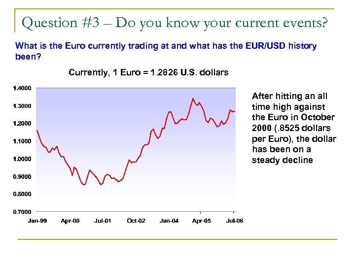 Question #3 – Do you know your current events? What is the Euro currently