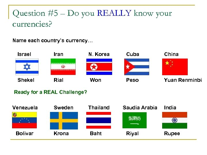 Question #5 – Do you REALLY know your currencies? Name each country's currency… Israel