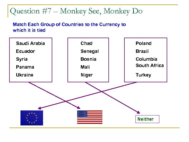 Question #7 – Monkey See, Monkey Do Match Each Group of Countries to the