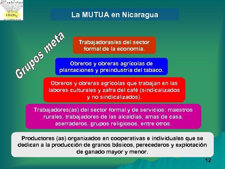 La MUTUA en Nicaragua Trabajadoras/es del sector formal de la economía. Obreros y obreras