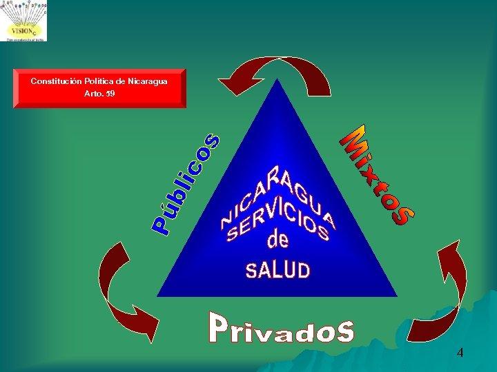Constitución Política de Nicaragua Arto. 59 4