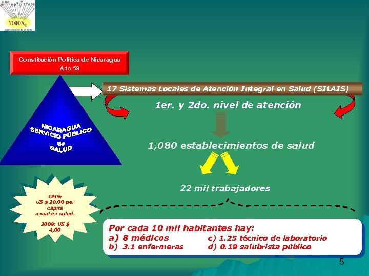 Constitución Política de Nicaragua Arto. 59 17 Sistemas Locales de Atención Integral en Salud