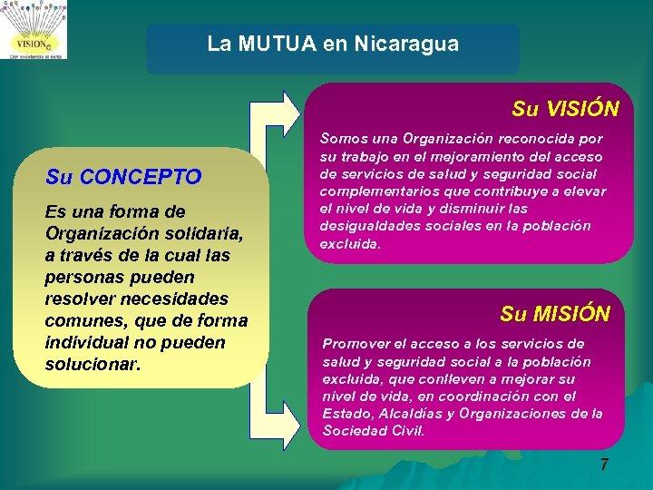 La MUTUA en Nicaragua Su VISIÓN Su CONCEPTO Es una forma de Organización solidaria,