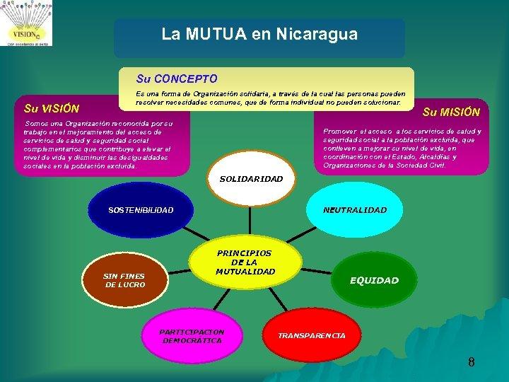 La MUTUA en Nicaragua Su CONCEPTO Su VISIÓN Es una forma de Organización solidaria,