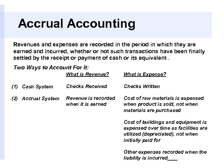 Accrual Accounting Revenues and expenses are recorded in the period in which they are