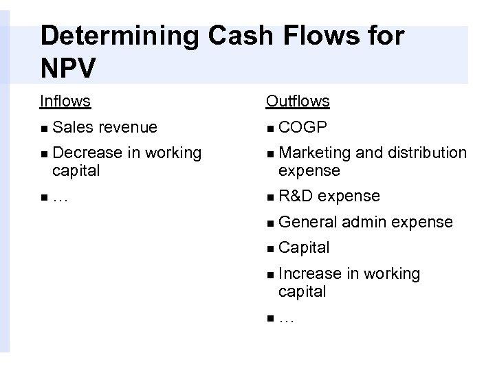 Determining Cash Flows for NPV Inflows Outflows n Sales revenue n COGP n Decrease