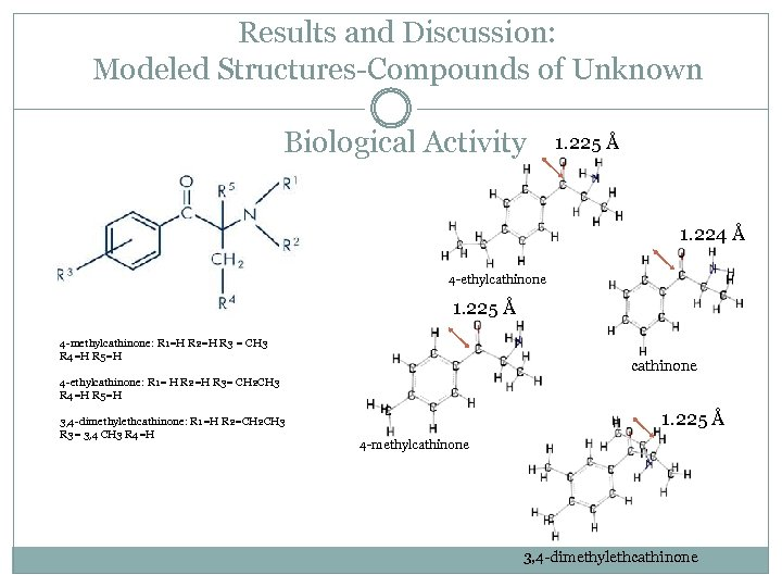 Results and Discussion: Modeled Structures-Compounds of Unknown Biological Activity 1. 225 Å 1. 224