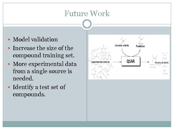Future Work Model validation Increase the size of the compound training set. More experimental