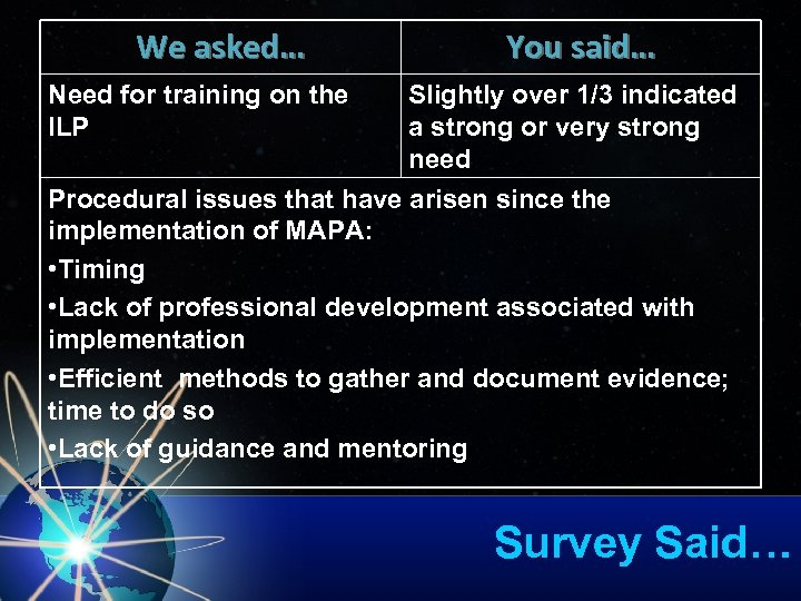 We asked… Need for training on the ILP You said… Slightly over 1/3 indicated