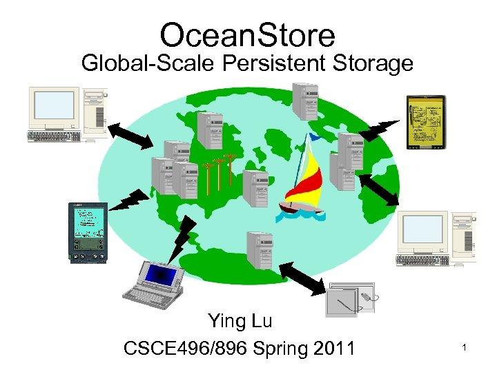 Ocean. Store Global-Scale Persistent Storage Ying Lu CSCE 496/896 Spring 2011 1