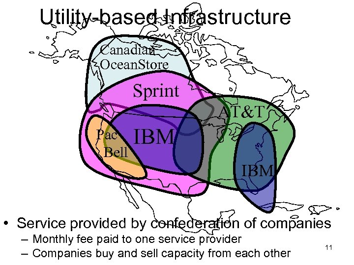 Utility-based Infrastructure Canadian Ocean. Store Sprint AT&T Pac Bell IBM • Service provided by