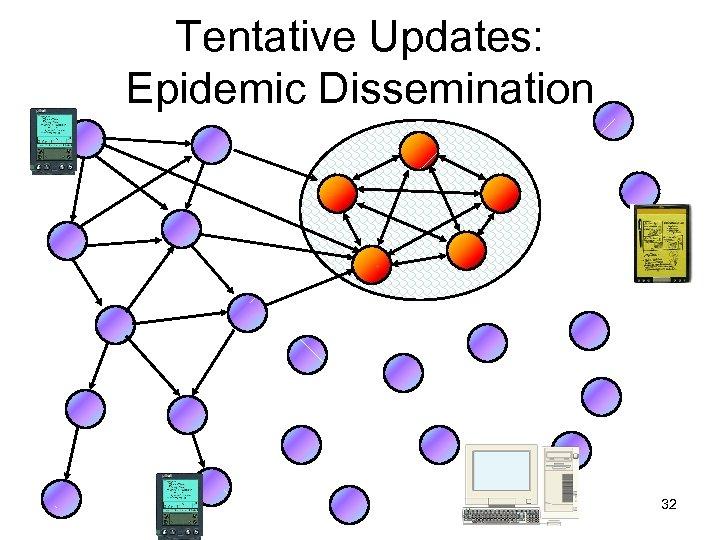 Tentative Updates: Epidemic Dissemination 32
