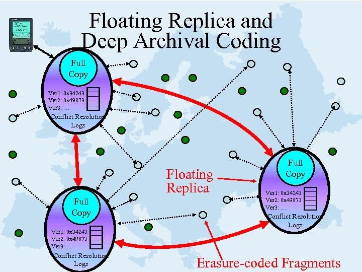 Floating Replica and Deep Archival Coding Full Copy Ver 1: 0 x 34243 Ver