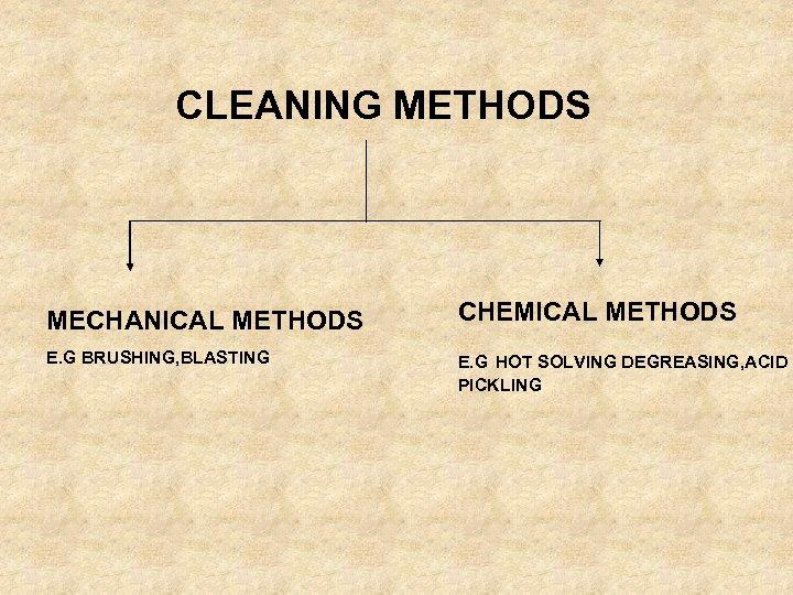 CLEANING METHODS MECHANICAL METHODS E. G BRUSHING, BLASTING CHEMICAL METHODS E. G HOT SOLVING