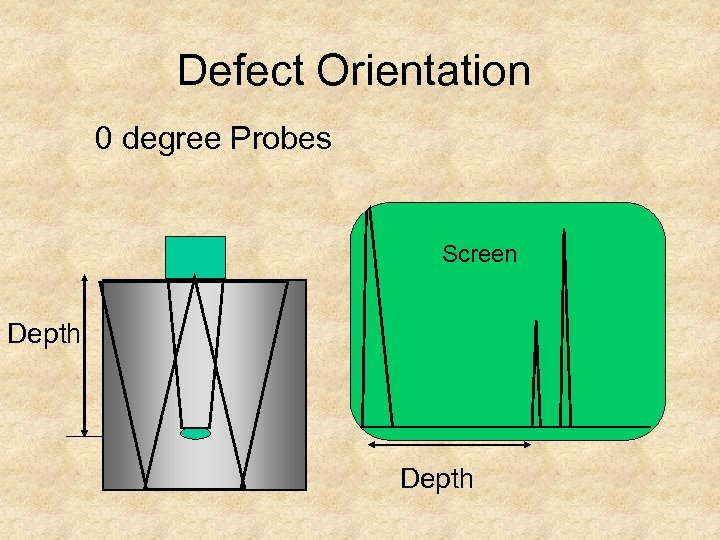 Defect Orientation 0 degree Probes Screen Depth Metal Depth