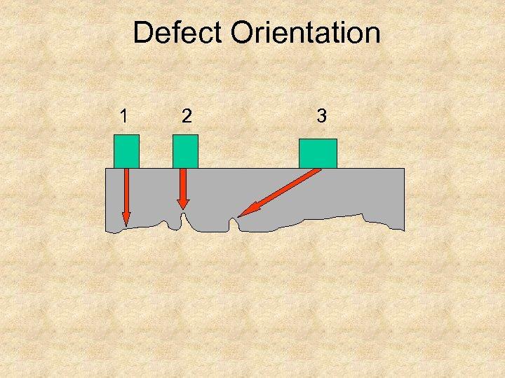 Defect Orientation 1 2 3