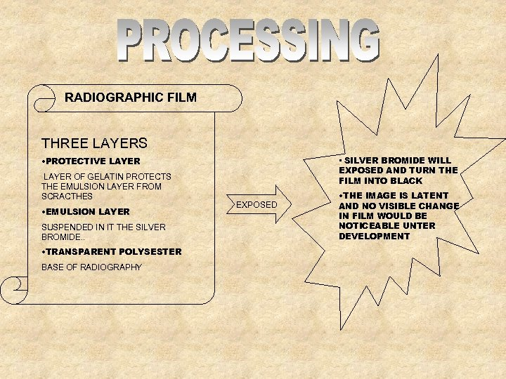 RADIOGRAPHIC FILM THREE LAYERS • SILVER BROMIDE WILL EXPOSED AND TURN THE FILM INTO