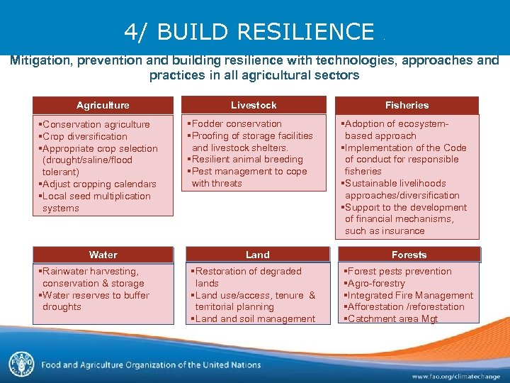 4/ BUILD RESILIENCE. Mitigation, prevention and building resilience with technologies, approaches and practices in