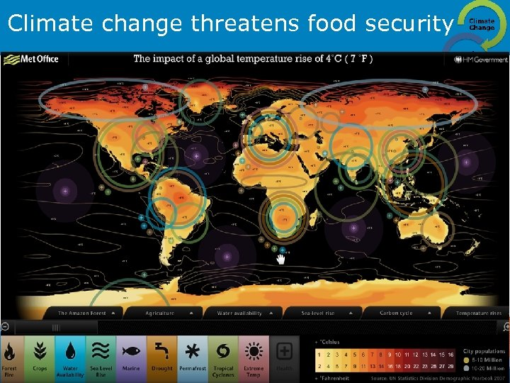 Climate change threatens food security