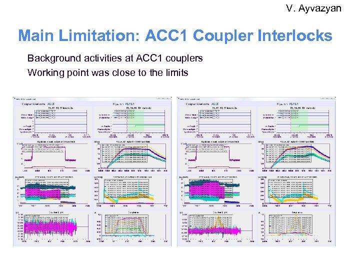 V. Ayvazyan Main Limitation: ACC 1 Coupler Interlocks Background activities at ACC 1 couplers