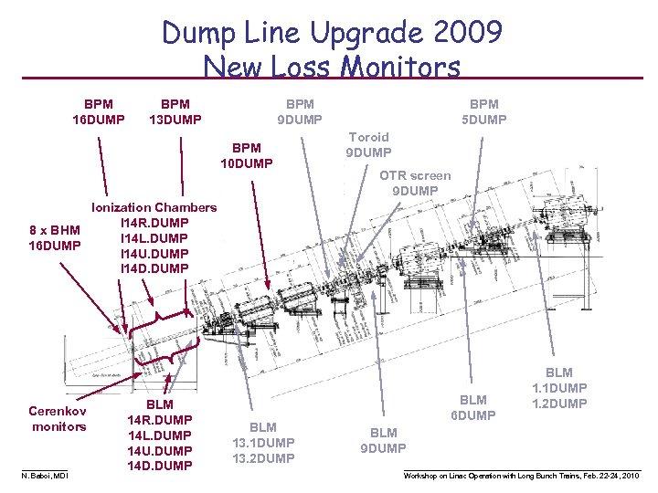Dump Line Upgrade 2009 New Loss Monitors BPM 16 DUMP BPM 13 DUMP BPM