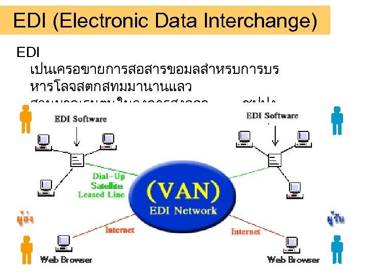EDI (Electronic Data Interchange) EDI เปนเครอขายการสอสารขอมลสำหรบการบร หารโลจสตกสทมมานานแลว สวนมากเรมตนในวงการสงออก ชปปง การศลกากร ปจจบนเครอขาย EDI เปลยนชอเรยกไปหลายอยาง เชน