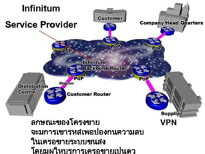 Infinitum Service Provider ลกษณะของโครงขาย จะมการเขารหสเพอปองกนความลบ ในเครอขายระบบขนสง โดยมผใหบรการเครอขายเปนตว VPN