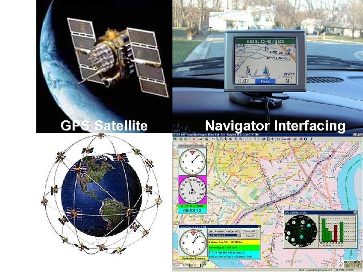 GPS Satellite Navigator Interfacing 26