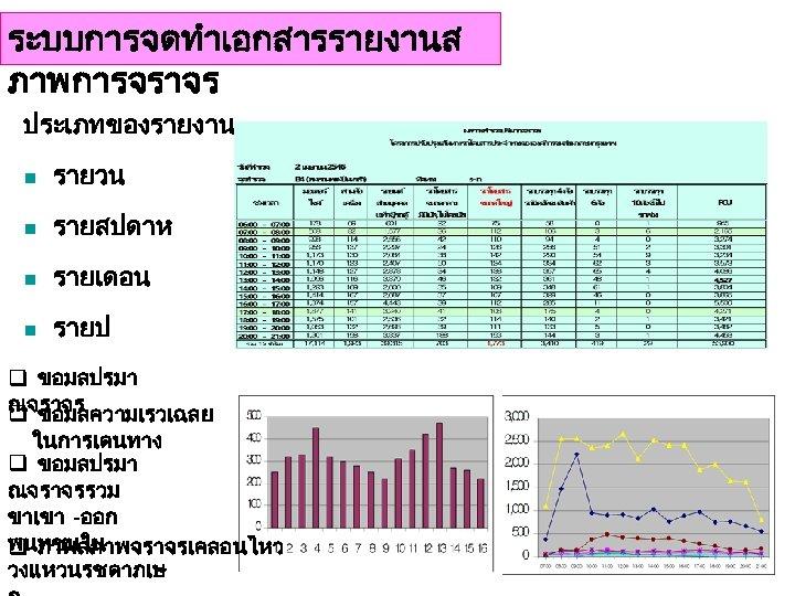 ระบบการจดทำเอกสารรายงานส ภาพการจราจร ประเภทของรายงาน n รายวน n รายสปดาห n รายเดอน n รายป q ขอมลปรมา ณจราจร