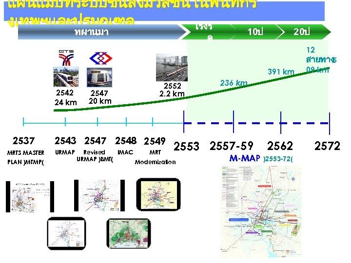 แผนแมบทระบบขนสงมวลชนในพนทกร งเทพฯและปรมณฑล เรงร ทผานมา ด 10ป 20ป 12 สายทาง 5 391 km 2542 24