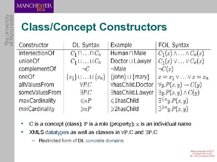 Class/Concept Constructors • C is a concept (class); P is a role (property); x