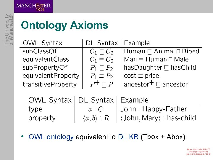 Ontology Axioms • OWL ontology equivalent to DL KB (Tbox + Abox)