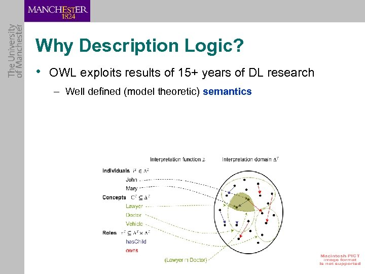 Why Description Logic? • OWL exploits results of 15+ years of DL research –