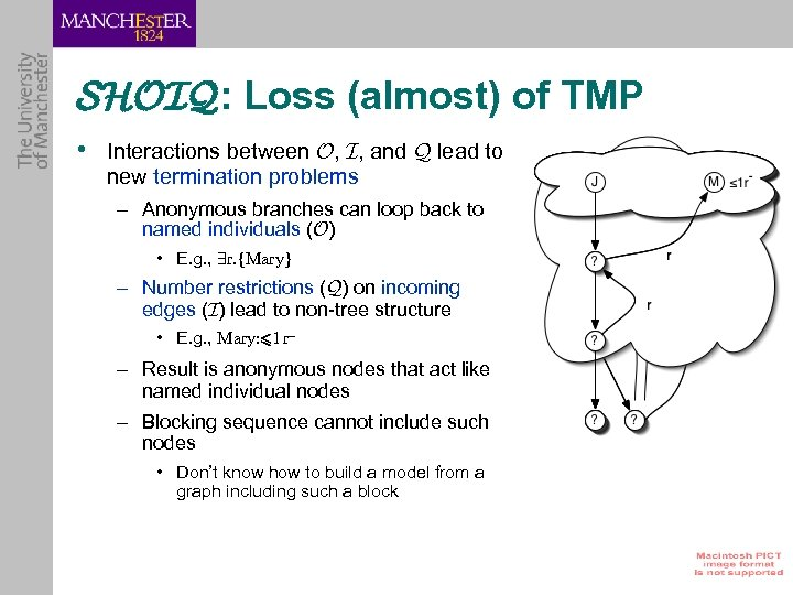 SHOIQ: Loss (almost) of TMP • Interactions between O, I, and Q lead to