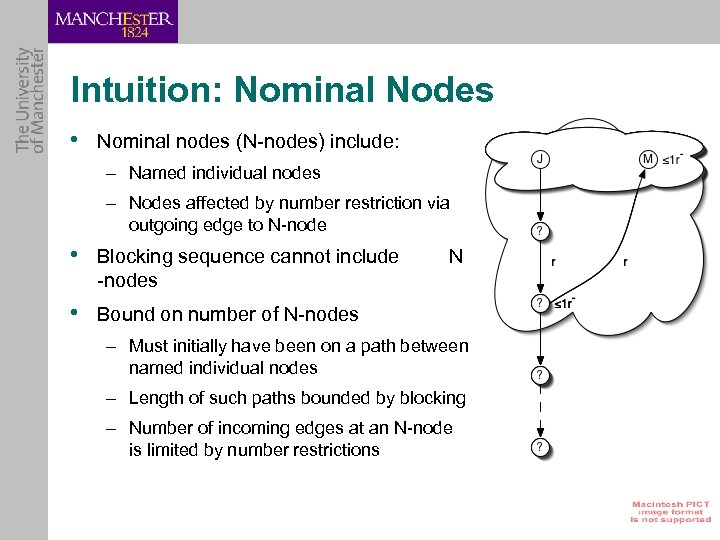 Intuition: Nominal Nodes • Nominal nodes (N-nodes) include: – Named individual nodes – Nodes