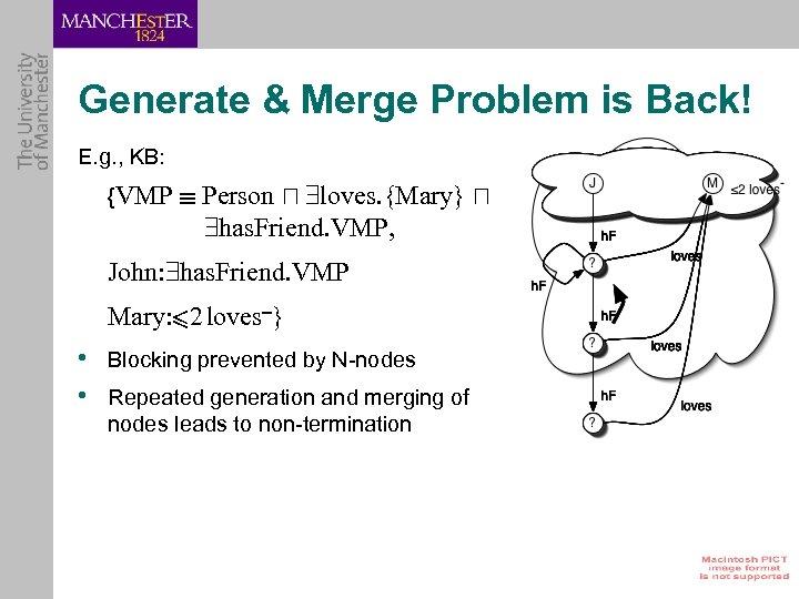 Generate & Merge Problem is Back! E. g. , KB: {VMP ´ Person u