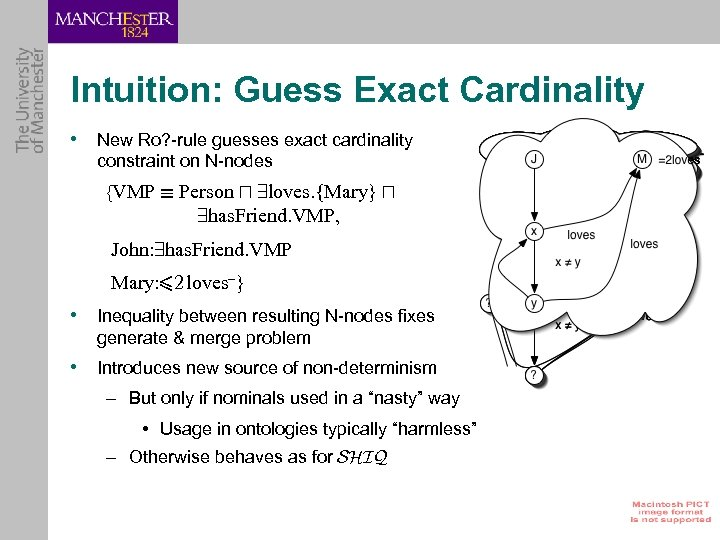 Intuition: Guess Exact Cardinality • New Ro? -rule guesses exact cardinality constraint on N-nodes