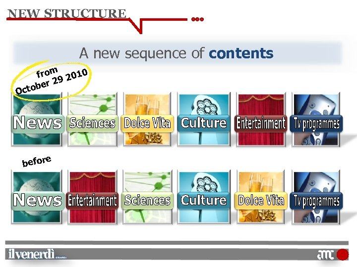 NEW STRUCTURE A new sequence of contents from 2010 r 29 obe ct O