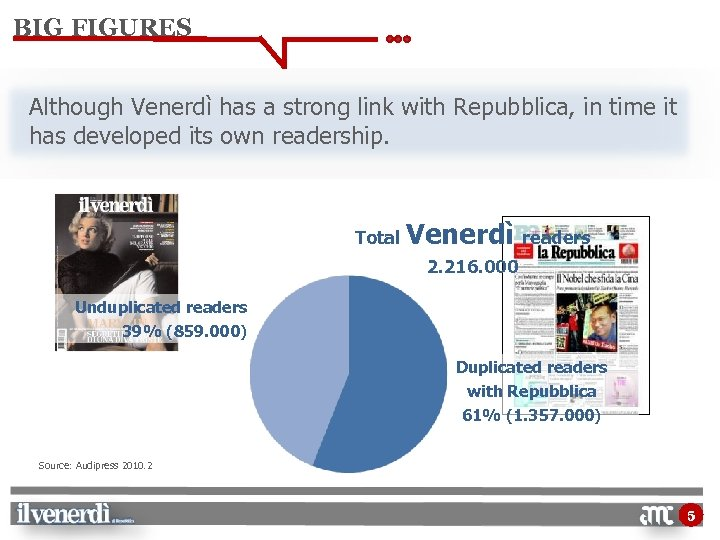 BIG FIGURES Although Venerdì has a strong link with Repubblica, in time it has