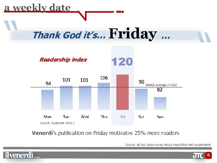""" Thank God it's… Friday … "" a weekly date Readership index Weekly average"