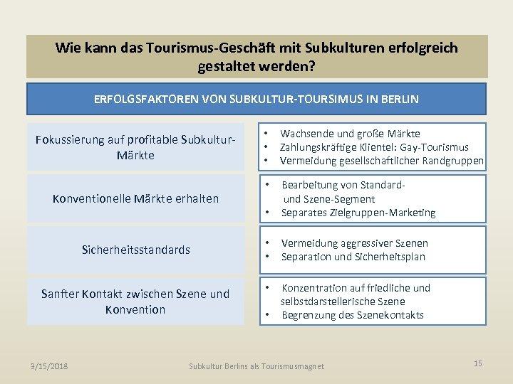 Wie kann das Tourismus-Geschäft mit Subkulturen erfolgreich gestaltet werden? ERFOLGSFAKTOREN VON SUBKULTUR-TOURSIMUS IN BERLIN