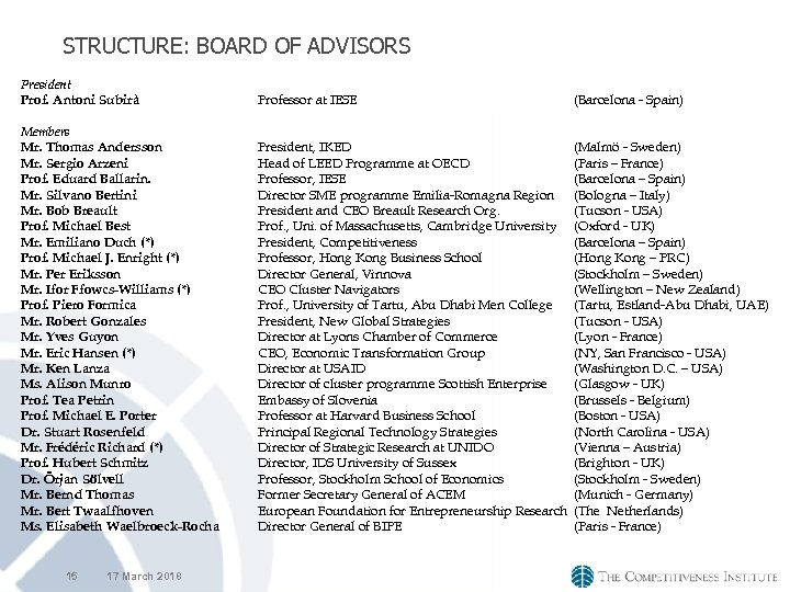STRUCTURE: BOARD OF ADVISORS President Prof. Antoni Subirà Professor at IESE Members Mr. Thomas