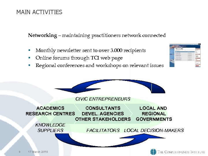 MAIN ACTIVITIES Networking – maintaining practitioners network connected § § § Monthly newsletter sent
