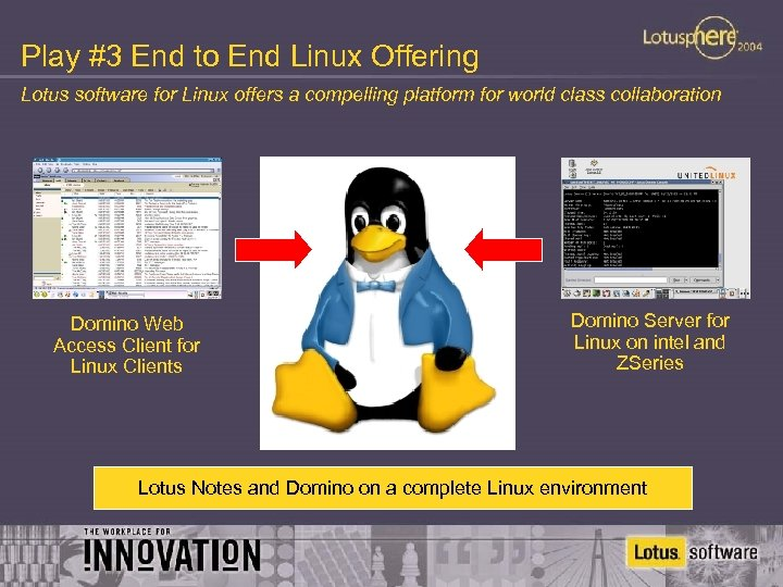 Play #3 End to End Linux Offering Lotus software for Linux offers a compelling