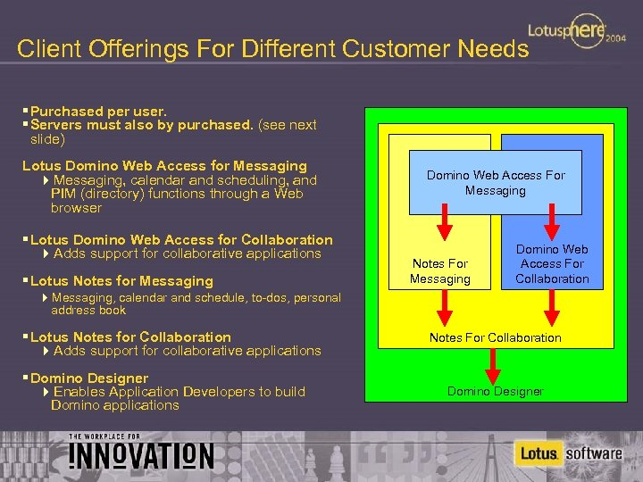 Client Offerings For Different Customer Needs § Purchased per user. § Servers must also