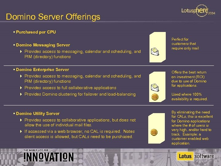 Domino Server Offerings § Purchased per CPU § Domino Messaging Server 4 Provides access