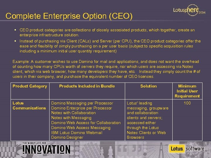 Complete Enterprise Option (CEO) § CEO product categories are collections of closely associated products,