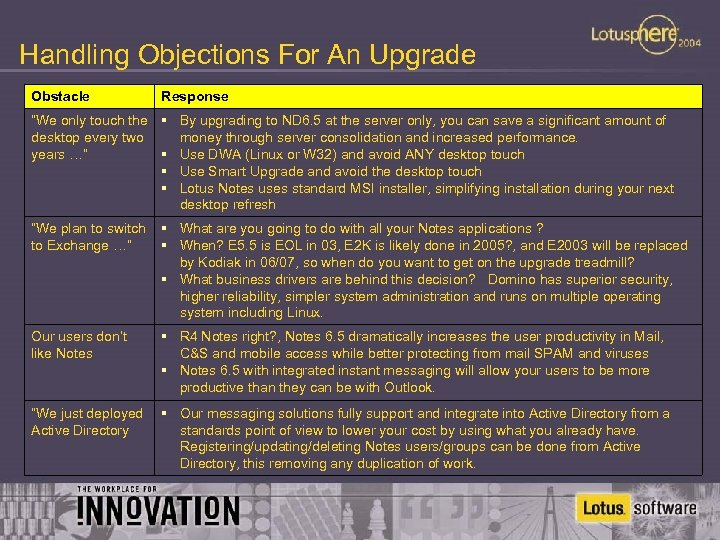 """Handling Objections For An Upgrade Obstacle Response """"We only touch the § By upgrading"""