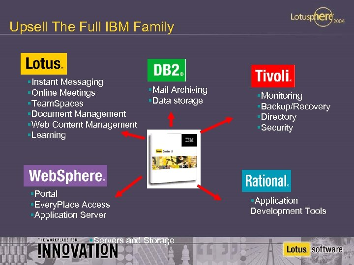 Upsell The Full IBM Family §Instant Messaging §Online Meetings §Team. Spaces §Document Management §Web