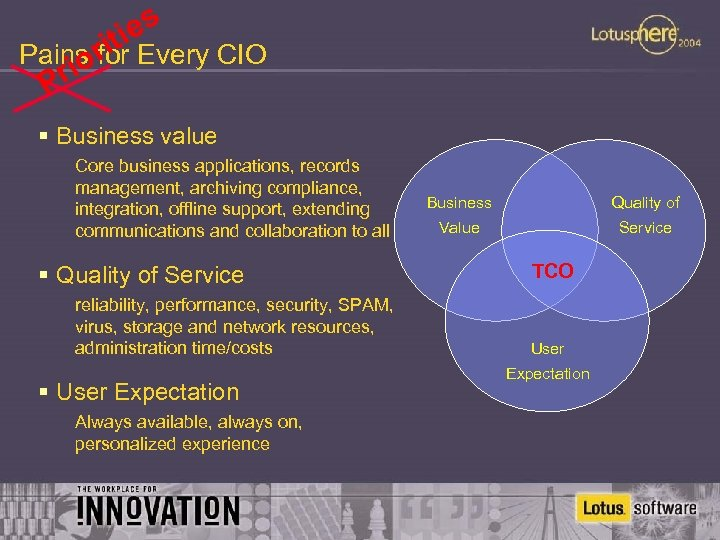 es iti Pains for Every CIO or i Pr § Business value Core business